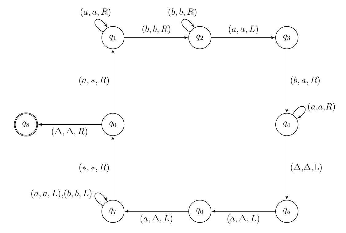 计算理论导引笔记整理 第三部分 第十九章 图灵机